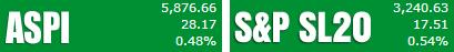 Trade Summary Market - 27/12/2013 Aspi69