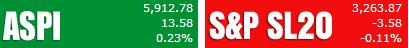 Trade Summary Market - 31/12/2013 Aspi71