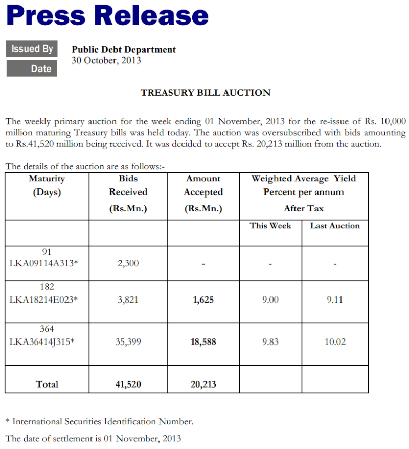 30-Oct-2013 Sri Lanka Treasuries yields plunge Cbsl10