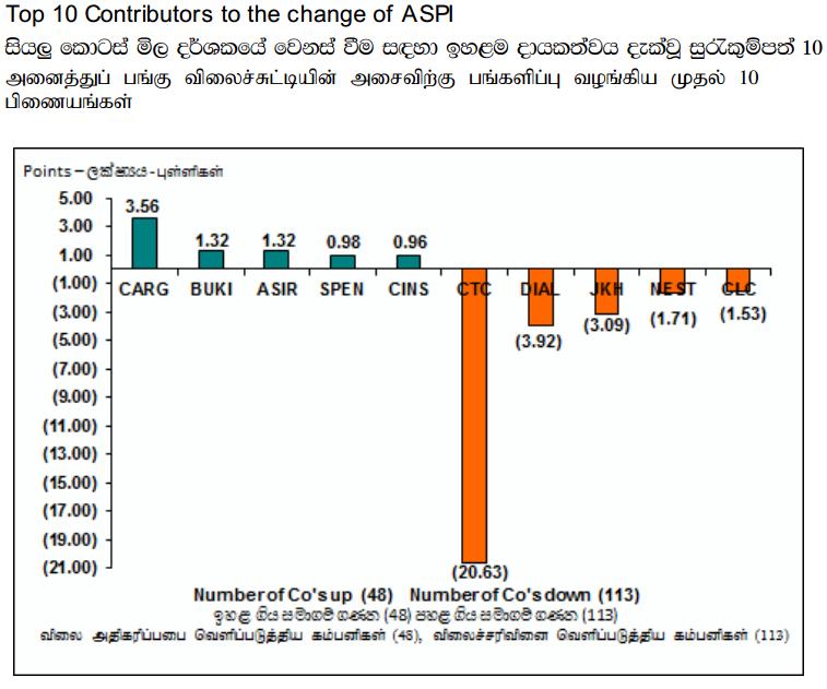 Trade Summary Market - 07/11/2013 Cont31