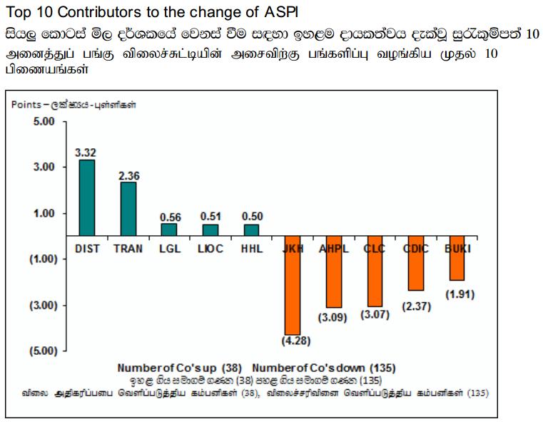 Trade Summary Market - 26/11/2013 Cont44