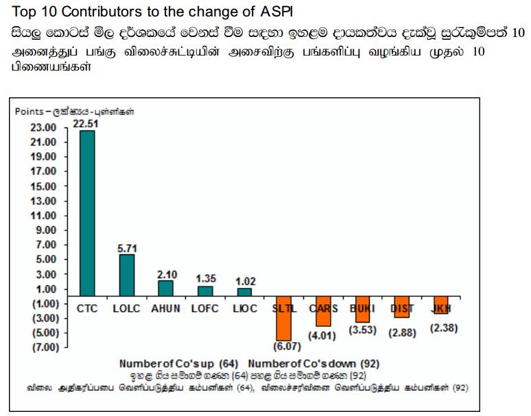Trade Summary Market - 02/12/2013 Cont49