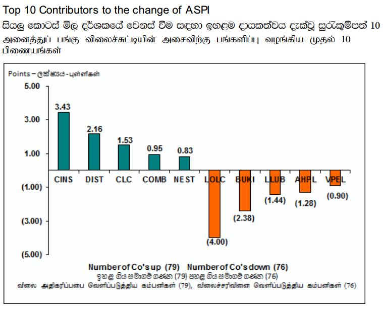 Trade Summary Market - 05/12/2013 Cont52