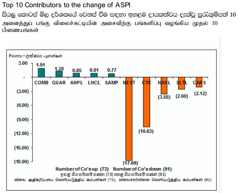 Trade Summary Market - 10/12/2013 Cont56