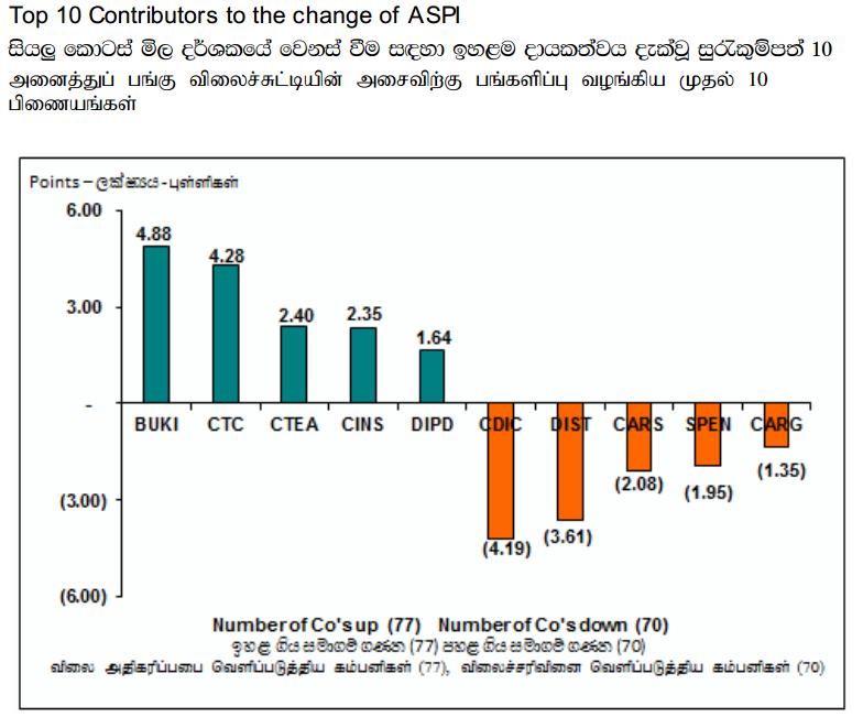 Trade Summary Market - 12/12/2013 Cont58