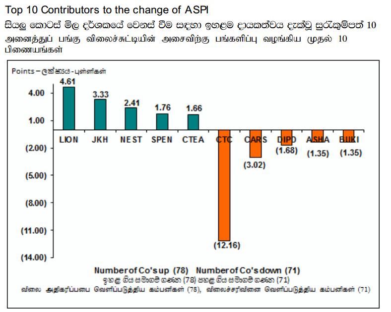 Trade Summary Market - 18/12/2013 Cont62