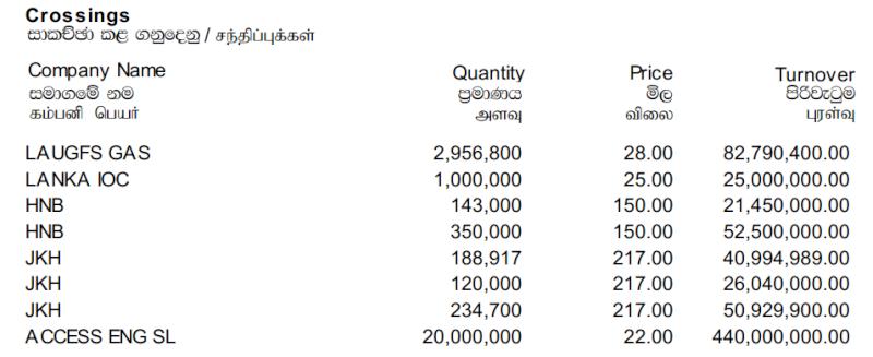 Trade Summary Market - 11/10/2013  Cross14