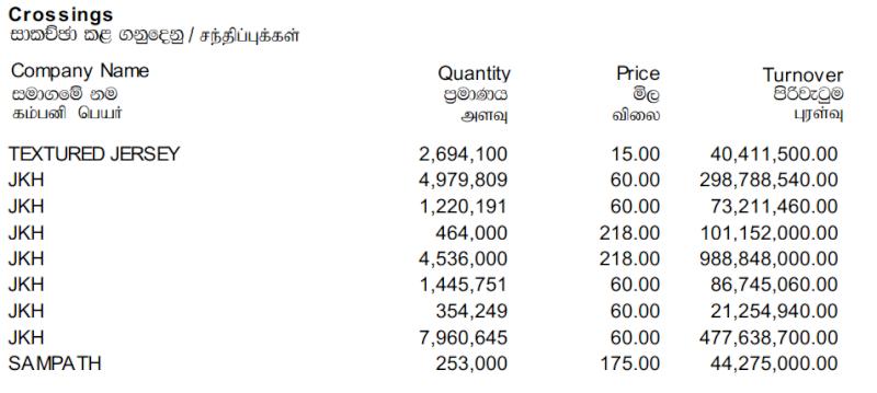 Trade Summary Market - 15/10/2013 Cross15