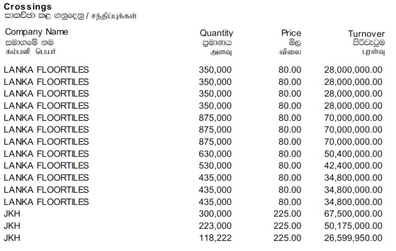 Trade Summary Market - 01/11/2013 Cross28
