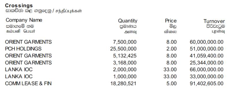 Trade Summary Market - 02/12/2013 Cross47