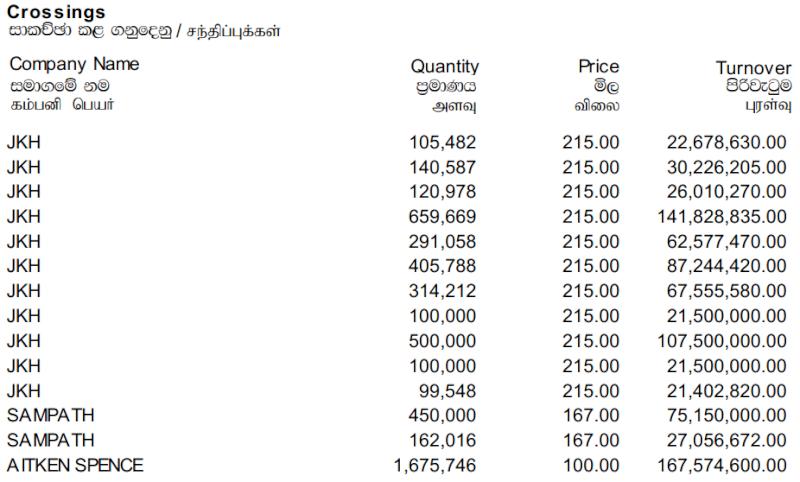 Trade Summary Market - 17/12/2013 Cross54