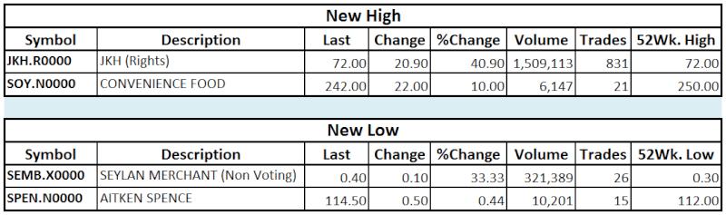 Trade Summary Market - 24/10/2013 Hilo17