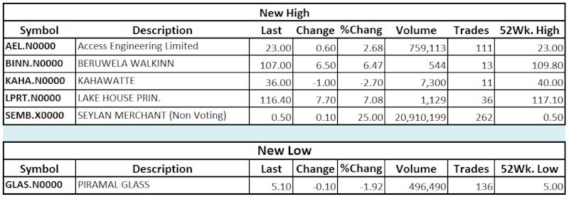 Trade Summary Market - 25/10/2013 Hilo18
