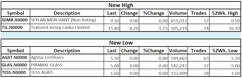 Trade Summary Market - 01/11/2013 Hilo23
