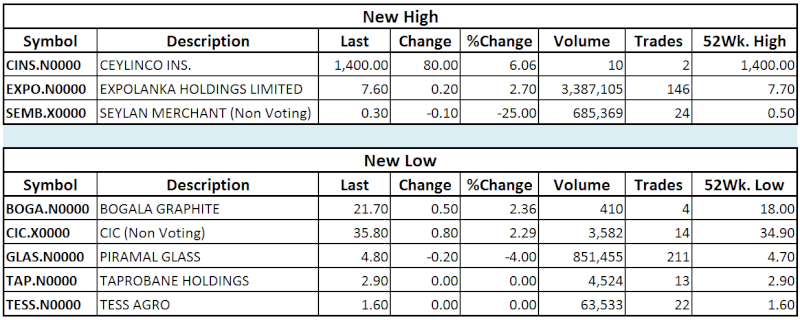 Trade Summary Market - 08/11/2013 Hilo25