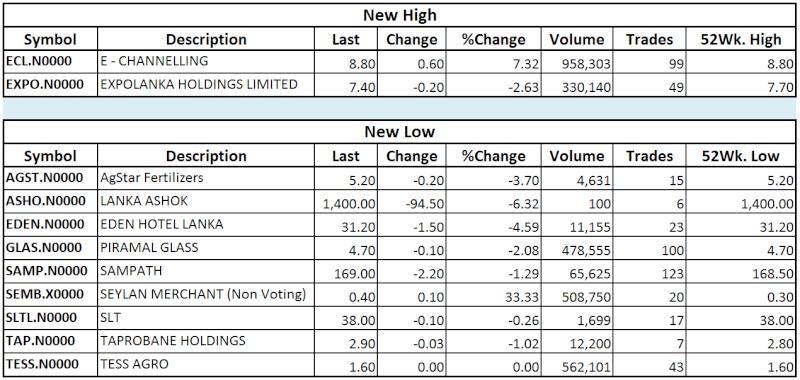 Trade Summary Market - 11/11/2013 Hilo26