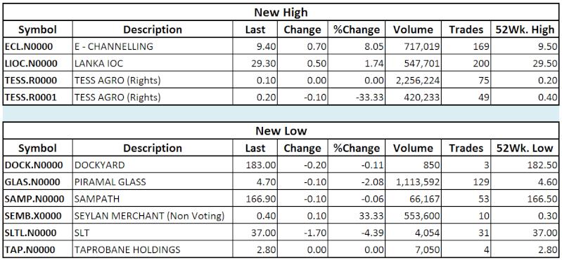 Trade Summary Market - 14/11/2013 Hilo29