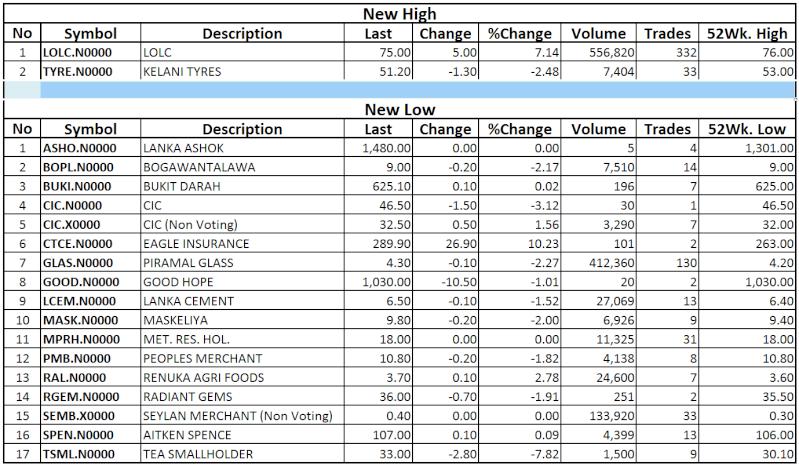 Trade Summary Market - 03/12/2013 Hilo38