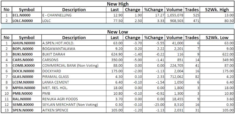 Trade Summary Market - 04/12/2013 Hilo39