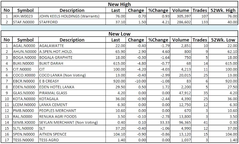 Trade Summary Market - 09/12/2013 Hilo41