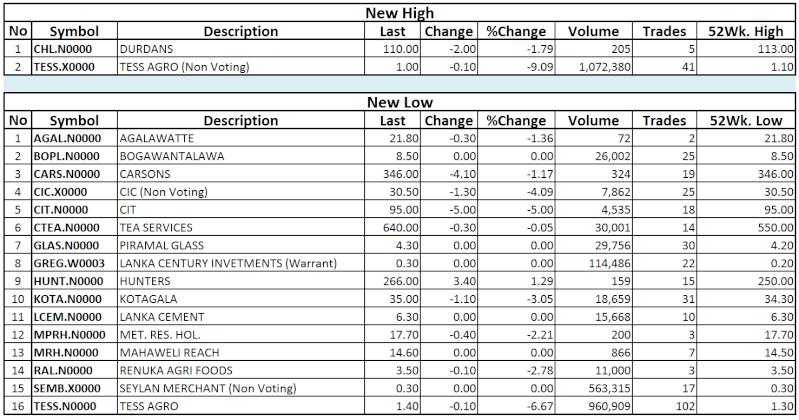 Trade Summary Market - 11/12/2013 Hilo43