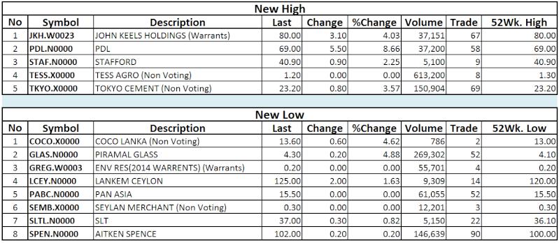 Trade Summary Market - 19/12/2013 Hilo46