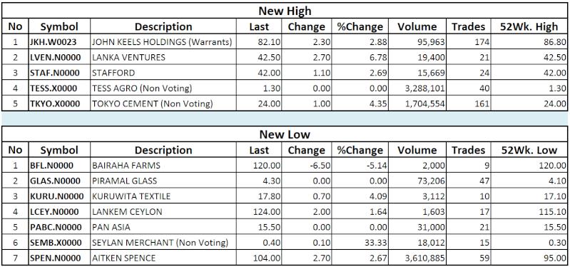 Trade Summary Market - 20/12/2013 Hilo47