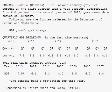 Q3 GDP 7.8% Reu10