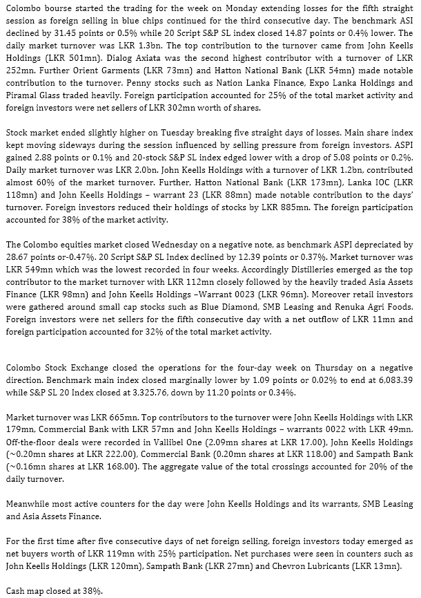 Continuous foreign selling on blue chips drags down the market…. Weekly12