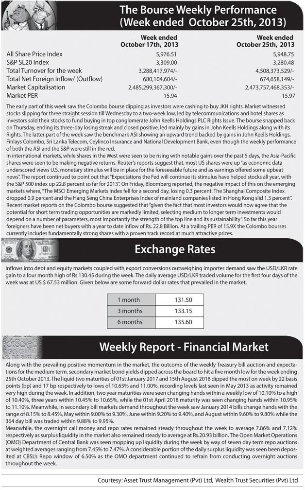 Weekly Market Focus Z_p-5210