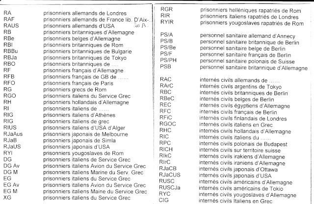 Liste d'abréviations du CICR concernant les PG et Internés. 10019_10
