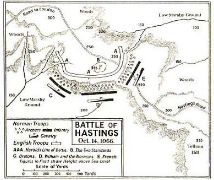 [Hail Caesar] Projet Hastings - 1066 2017-017