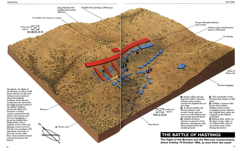 [Hail Caesar] Projet Hastings - 1066 Hastin10