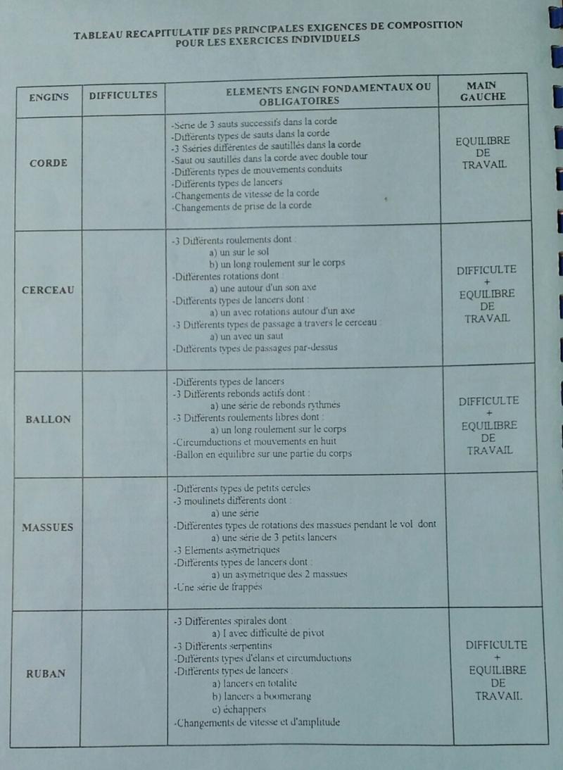 Vielle brochure technique  (1998) 20170420