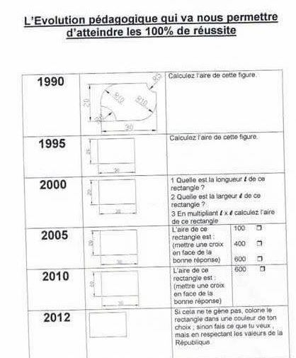 Pauvres enseignants! - Page 40 Evol10