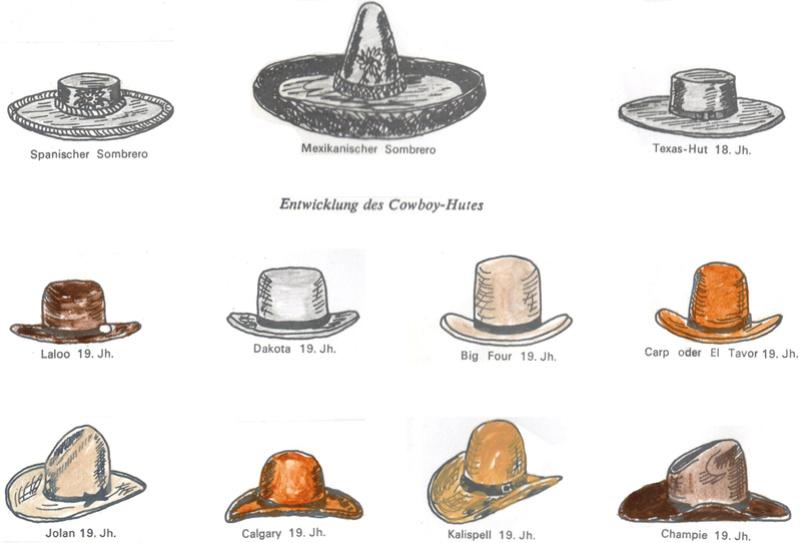 Bemalungen, Umbauten, Modellierungen - neue Cowboys für meine Dioramen - Seite 5 Kleidu10