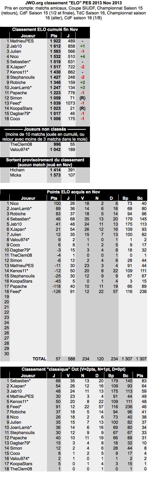 [PES] Classement PES - Page 6 Elo11