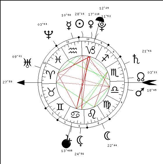 essai astro horaire  - Page 3 Carte110
