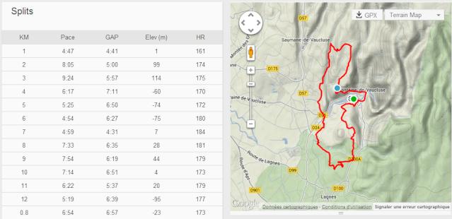 Trail de Fontaine de Vaucluse (16/02/2014) - petit parcours Fontai10