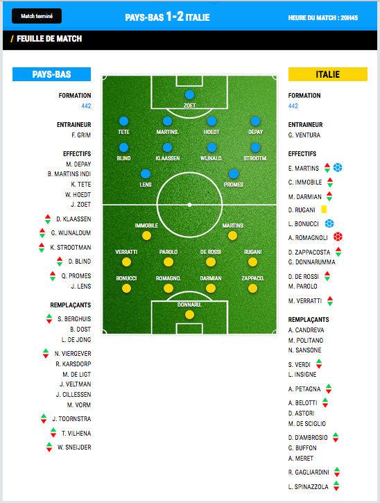 "ÉQUIPE D'ITALIE de football ""la Nazionale"" ""la squadra azzura"" - Page 4 Captur22"
