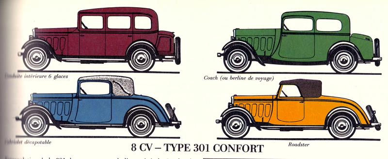 pattes sur capot pour attaches capot 301c de 1932 301c10