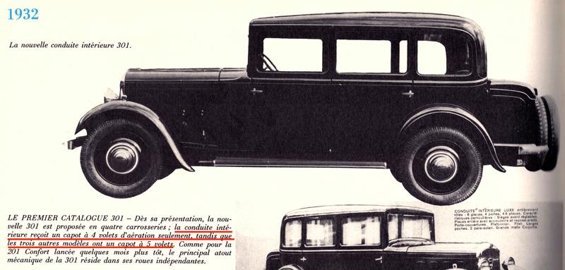 pattes sur capot pour attaches capot 301c de 1932 Capot_10