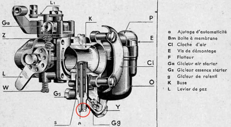 carburateur 301 D vis  Carbu210