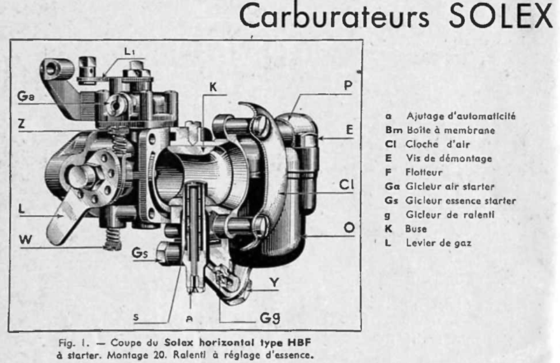 carburateur 301 D vis  Hbfd10