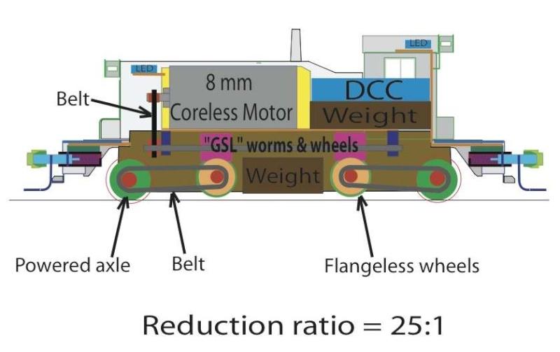 Switchers EMD - Page 2 Sw_mec10