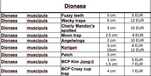 Dionées et Nepenthes à vendre - 2017 Dionae10