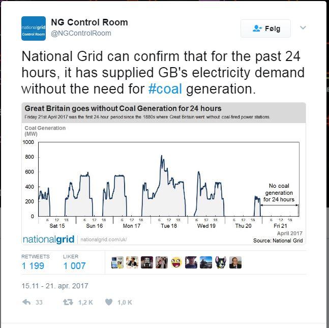 A Milestone That No One Noticed Tweet10