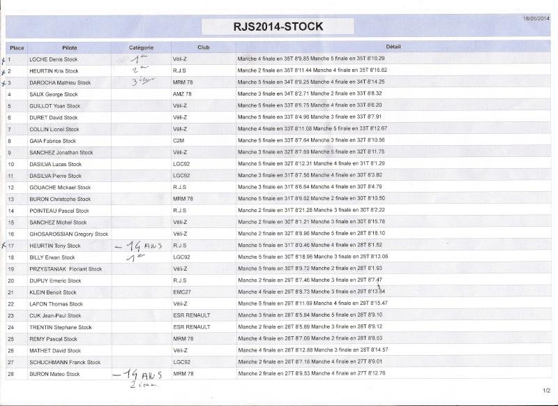 "La    ""  R.J.S.  Z CUP  ""    aura lieu le  "" 17 et 18 MAI ""  2014. - Page 8 Numari10"