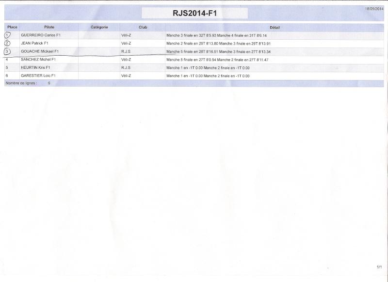 "La    ""  R.J.S.  Z CUP  ""    aura lieu le  "" 17 et 18 MAI ""  2014. - Page 8 Numari12"