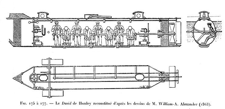 Le CSS H.L. HUNLEY Hunley10